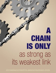 book cover design project 22 - a chain is only as strong as its weakest link
